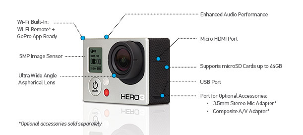 GoPro-HERO3-White-Edition.jpg
