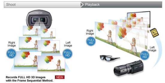 3d Stereoscopic Lens
