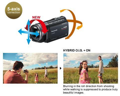Panasonic HYBRID O.I.S.+ Image Stabilization